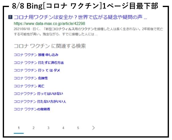 Bing8月8日段階の関連検索内容。ワクチン忌避につながるキーワードが羅列されている