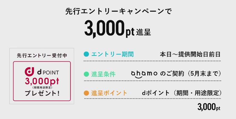 f:id:t00-ushi:20201204093156p:plain