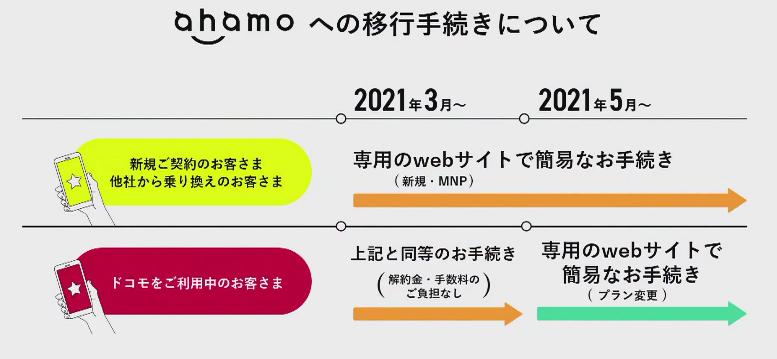 f:id:t00-ushi:20201204093228p:plain