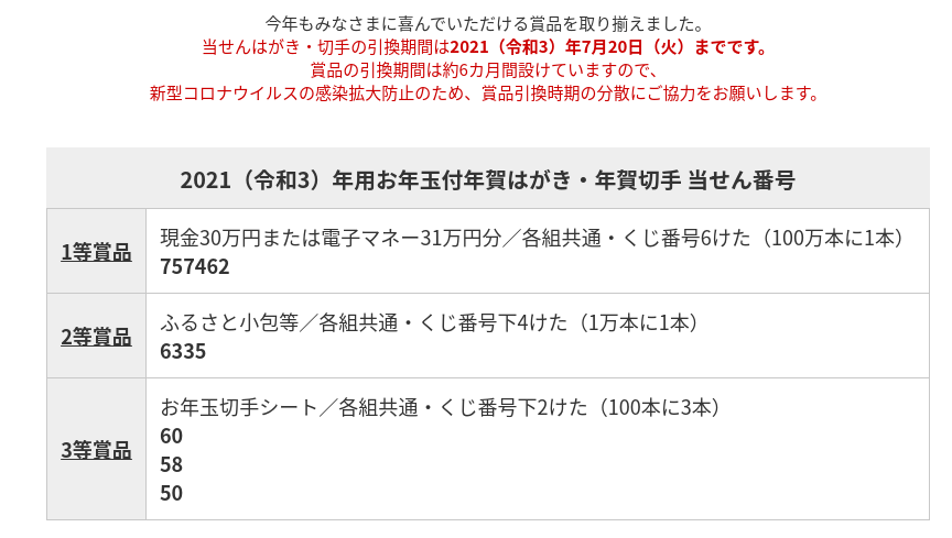 f:id:t00-ushi:20210120110738p:plain