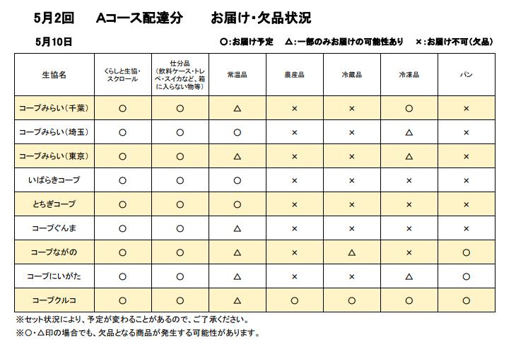 f:id:t00-ushi:20210511113221p:plain