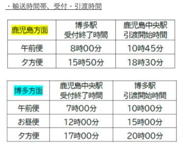 f:id:t00-ushi:20210512114953p:plain