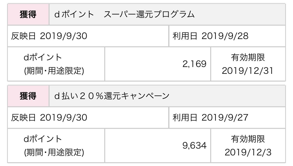 f:id:t0zawa:20191002235713j:plain