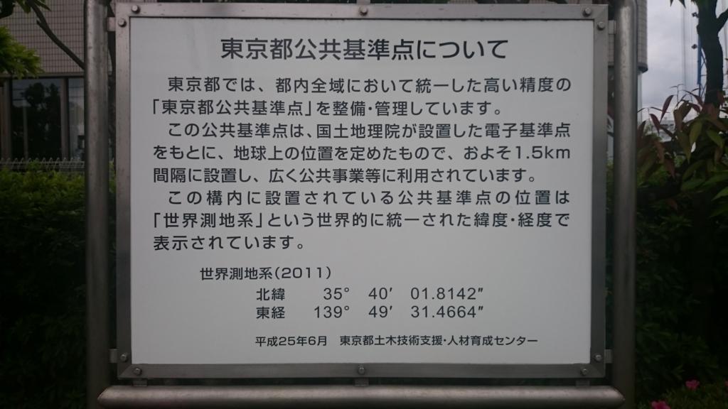 f:id:t1000zawa:20170524124935j:plain