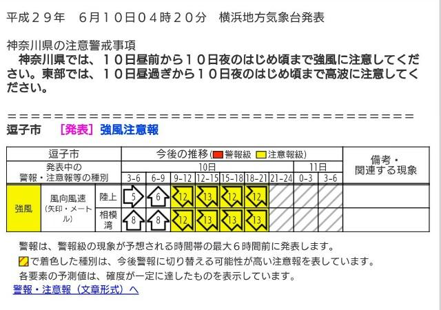 f:id:t1000zawa:20170610173501j:image