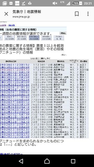 f:id:t1000zawa:20180301232234j:image