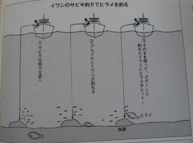 f:id:t1000zawa:20180529133149j:image