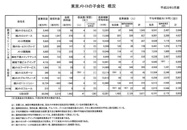 f:id:t1000zawa:20180626083508j:image