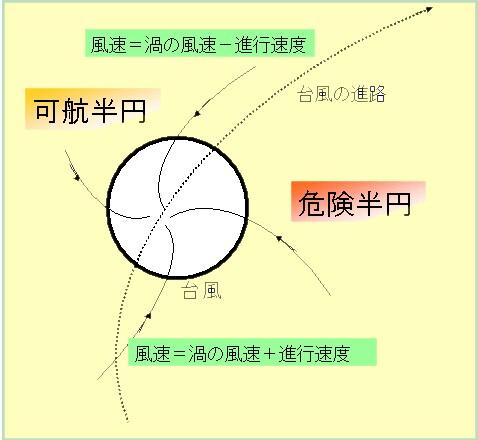 f:id:t1000zawa:20180903201013j:image