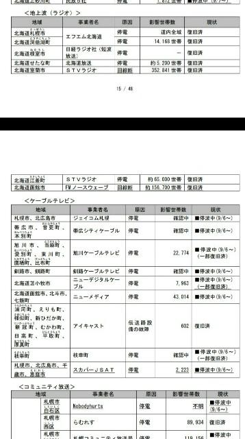 f:id:t1000zawa:20180908002222j:image
