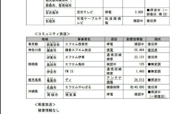 f:id:t1000zawa:20181003124749j:image