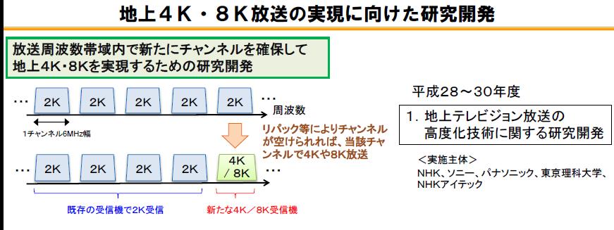 f:id:t1000zawa:20181101233143p:plain