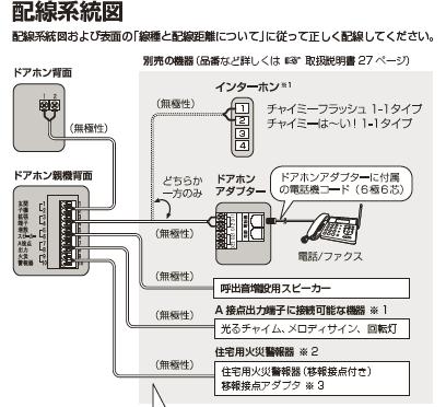 f:id:t1000zawa:20181104212423p:plain