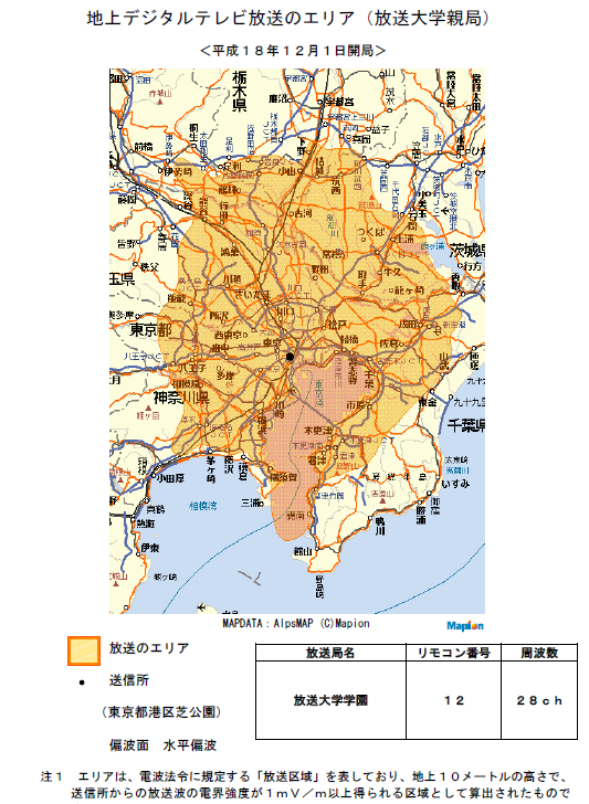 f:id:t1000zawa:20181107234428p:plain