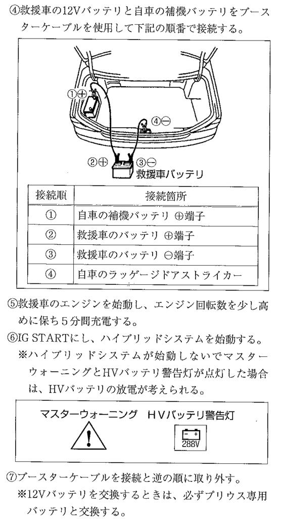 f:id:t1000zawa:20181110182552p:plain