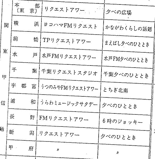 f:id:t1000zawa:20190302210320p:plain