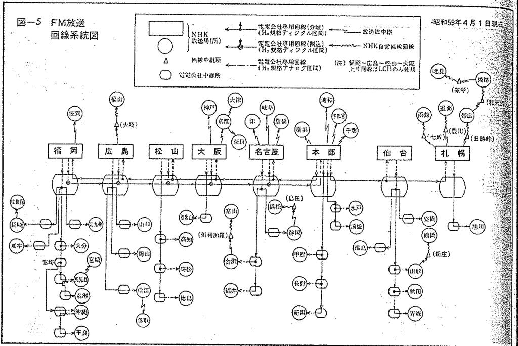 f:id:t1000zawa:20190302210406p:plain
