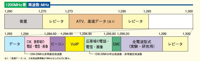 f:id:t1000zawa:20190421230839p:plain