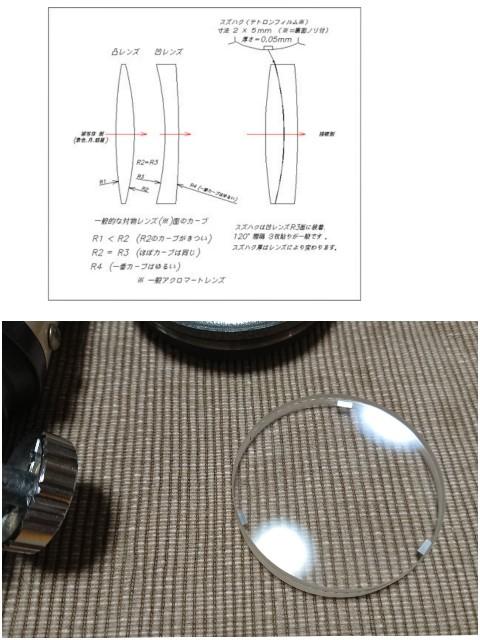 f:id:t1000zawa:20200901091114j:image