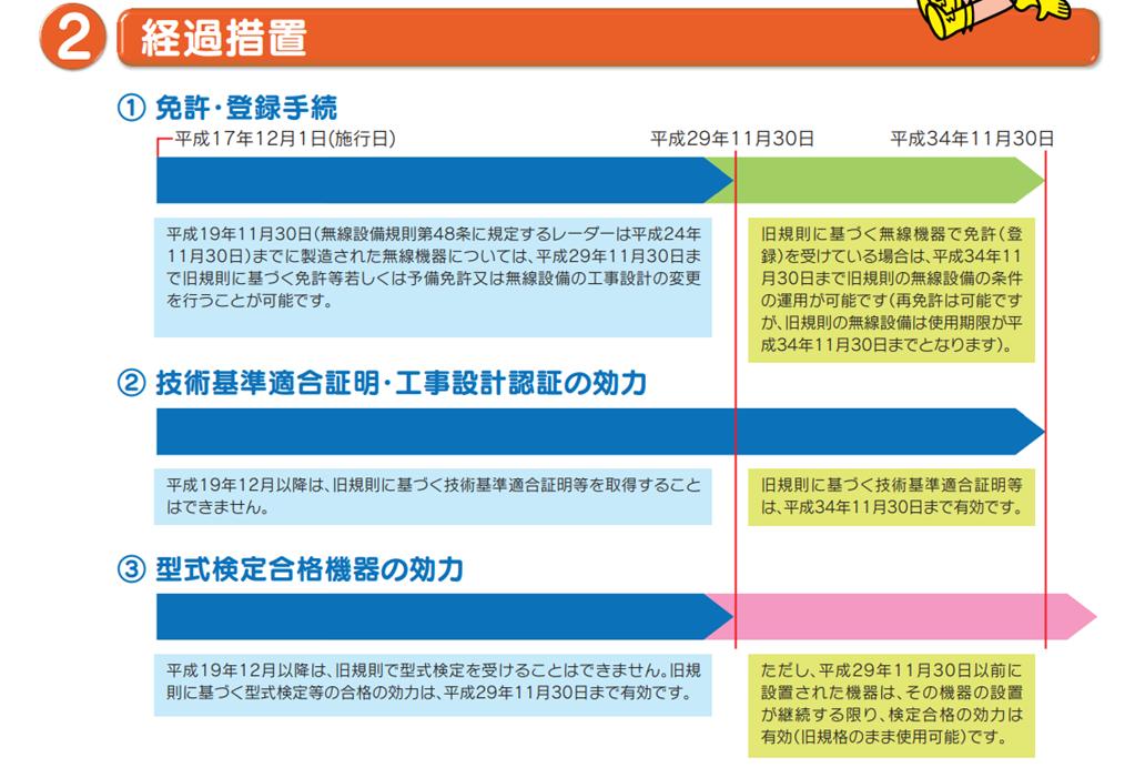 f:id:t1000zawa:20210327180044p:plain