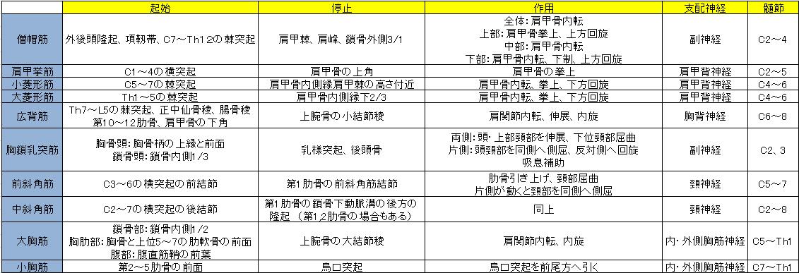 f:id:t212:20200322222542p:plain