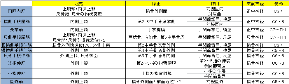 f:id:t212:20200322224721p:plain