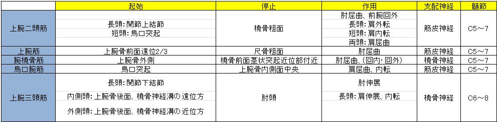 f:id:t212:20200322231610p:plain