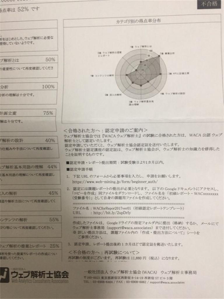 f:id:t224yamamoto:20170703015022j:image