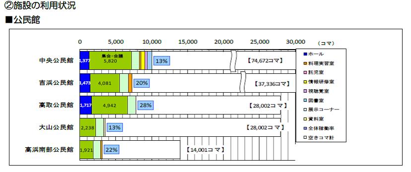 f:id:t2521:20200226110047p:plain