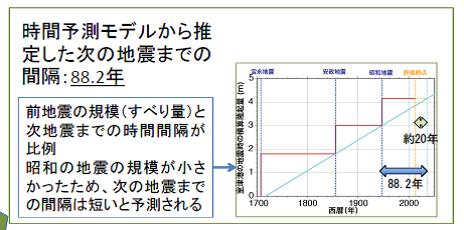 f:id:t2521:20200315094015p:plain