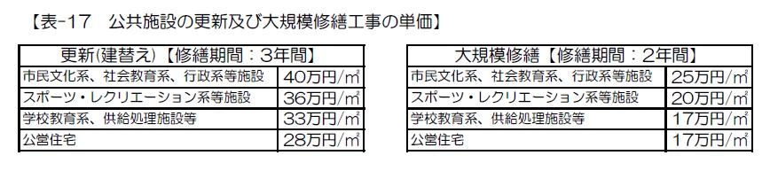 f:id:t2521:20200704053818p:plain