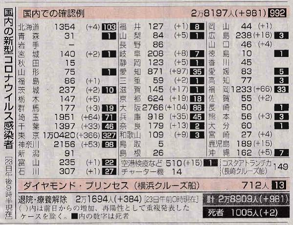 f:id:t2521:20200727010822p:plain