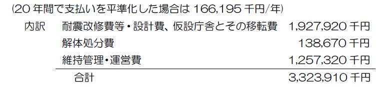 f:id:t2521:20200828183648p:plain