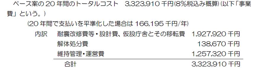 f:id:t2521:20200913144030p:plain