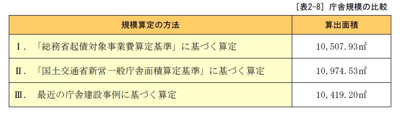f:id:t2521:20201022235215p:plain