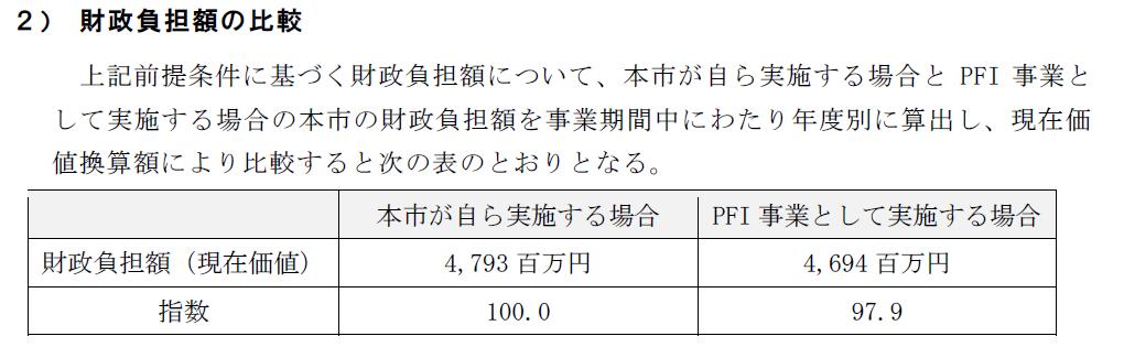 f:id:t2521:20201110235349p:plain