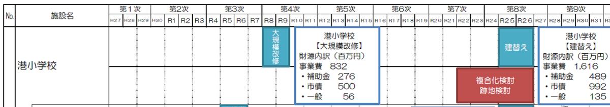 f:id:t2521:20201126101610p:plain