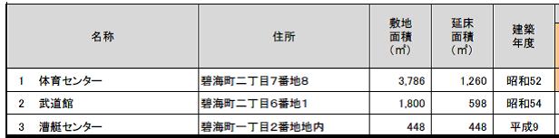 f:id:t2521:20210602153250p:plain