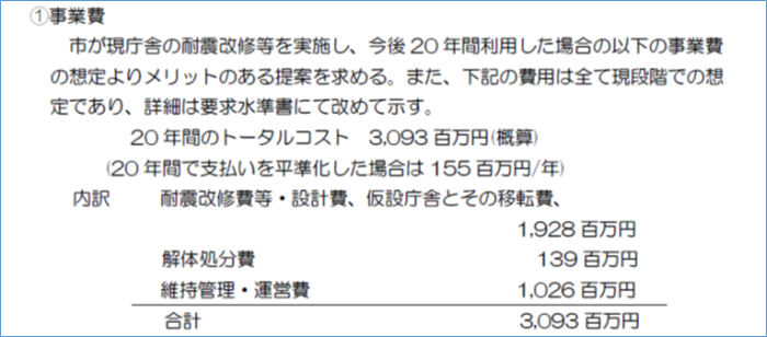 f:id:t2521:20210725104332p:plain