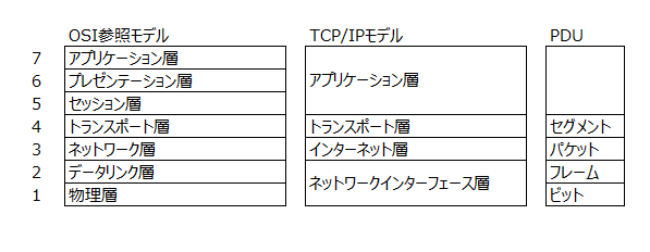 f:id:t2nak:20190407075103p:plain