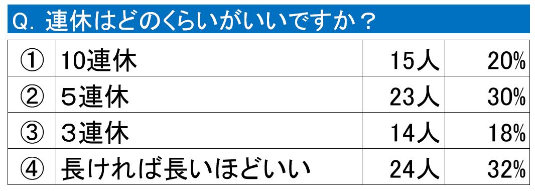 f:id:t4121aka:20190512154013p:plain
