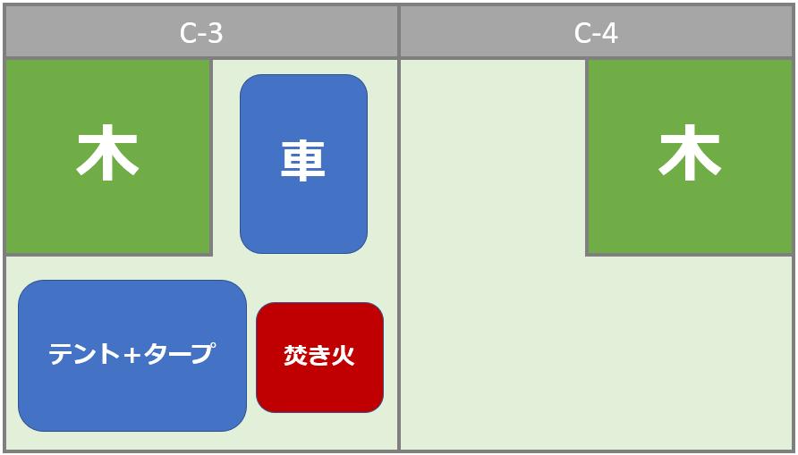 f:id:t4o0m0:20200215081107p:plain