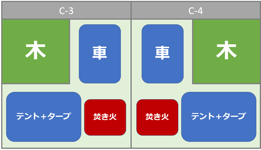 f:id:t4o0m0:20200215081304p:plain