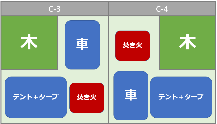 f:id:t4o0m0:20200215081450p:plain