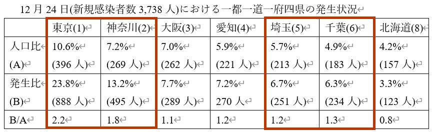 f:id:t70646:20201230222552p:plain