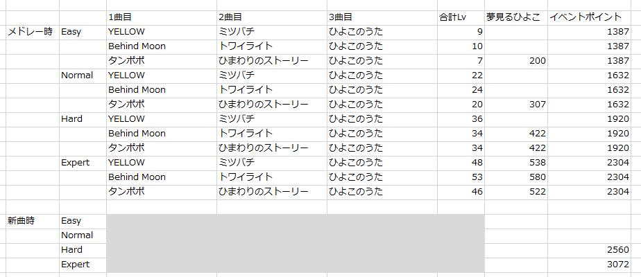 f:id:t7s_border:20190818230217p:plain