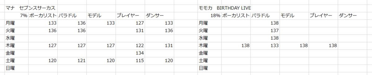 f:id:t7s_border:20200101235238p:plain