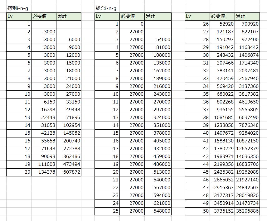 f:id:t7s_border:20200514194819p:plain