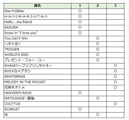 f:id:t7s_border:20200521211026p:plain
