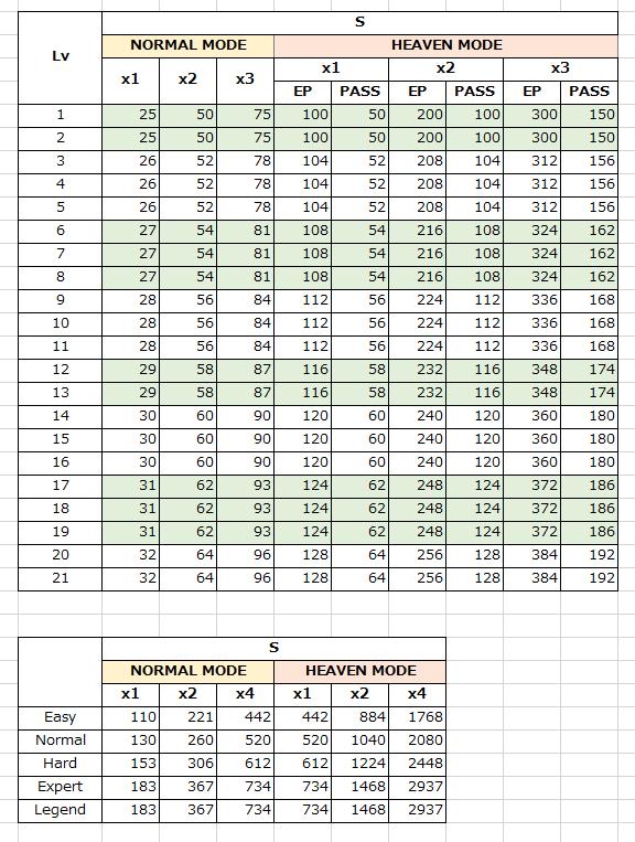 f:id:t7s_border:20200521212410p:plain